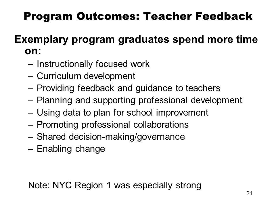 21 Program Outcomes: Teacher Feedback Exemplary program graduates spend more time on: –Instructionally focused work –Curriculum development –Providing