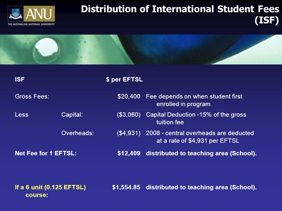 Distribution of International Student Fees (ISF) ISF$ per EFTSL Gross Fees:$20,400Fee depends on when student first enrolled in program LessCapital:($3,060)Capital Deduction -15% of the gross tuition fee Overheads:($4,931)2008 - central overheads are deducted at a rate of $4,931 per EFTSL Net Fee for 1 EFTSL:$12,409distributed to teaching area (School).