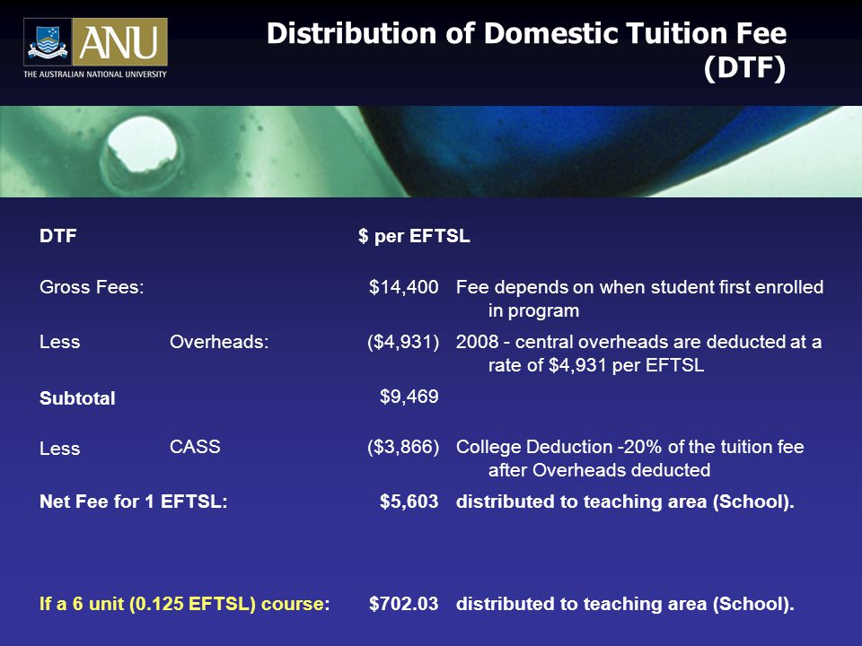 Distribution of Domestic Tuition Fee (DTF) DTF$ per EFTSL Gross Fees:$14,400Fee depends on when student first enrolled in program LessOverheads:($4,931)2008 - central overheads are deducted at a rate of $4,931 per EFTSL Subtotal$9,469 LessCASS($3,866)College Deduction -20% of the tuition fee after Overheads deducted Net Fee for 1 EFTSL:$5,603distributed to teaching area (School).