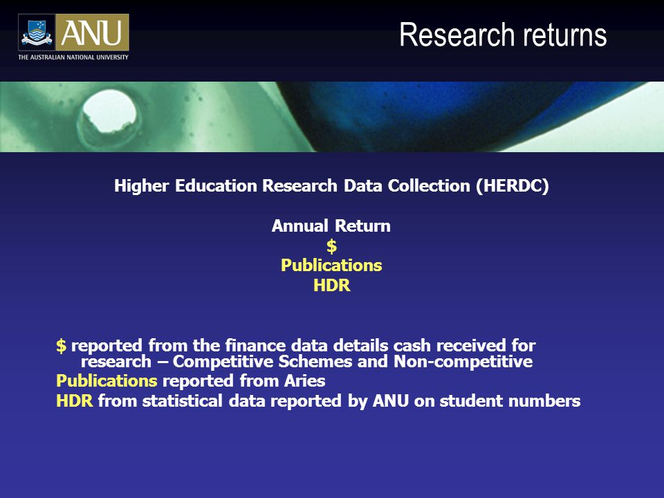 Research returns Higher Education Research Data Collection (HERDC) Annual Return $ Publications HDR $ reported from the finance data details cash received for research – Competitive Schemes and Non-competitive Publications reported from Aries HDR from statistical data reported by ANU on student numbers