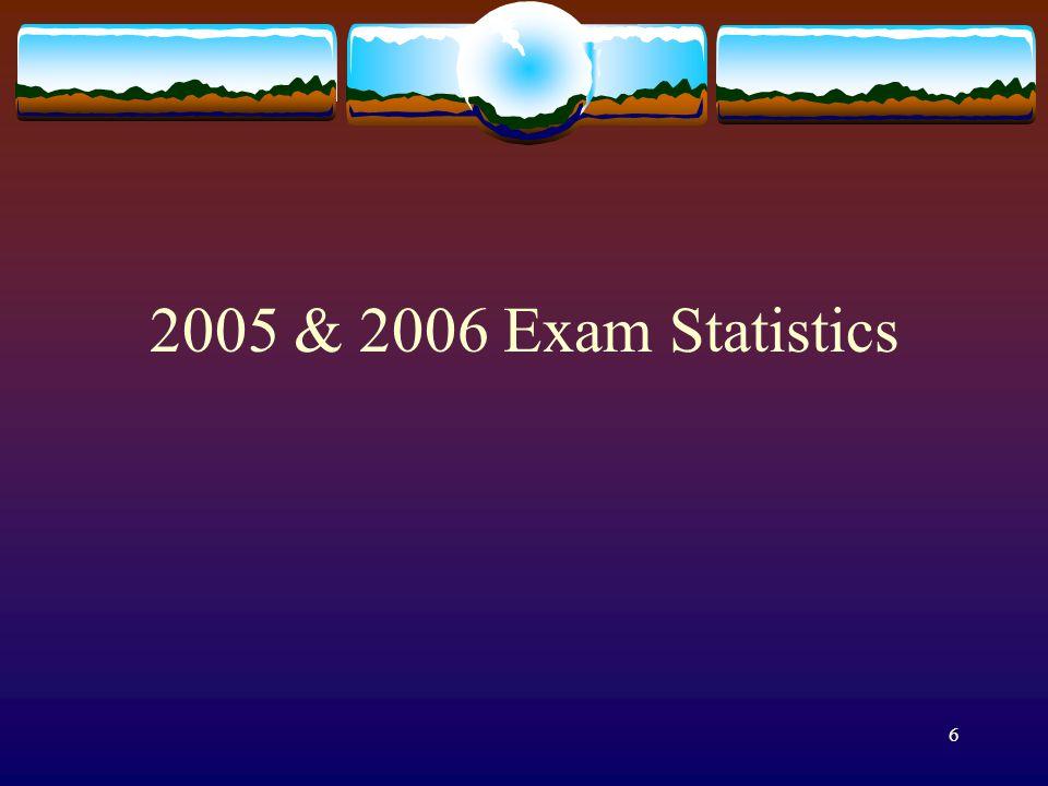 6 2005 & 2006 Exam Statistics