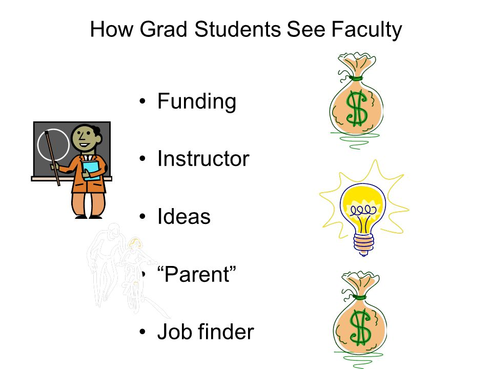 How Grad Students See Faculty Funding Instructor Ideas Parent Job finder