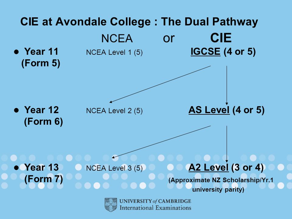 CIE at Avondale College : The Dual Pathway NCEA or CIE Year 11 NCEA Level 1 (5) IGCSE (4 or 5) (Form 5) Year 12 NCEA Level 2 (5) AS Level (4 or 5) (Form 6) Year 13 NCEA Level 3 (5) A2 Level (3 or 4) (Form 7) (Approximate NZ Scholarship/Yr.1 university parity)