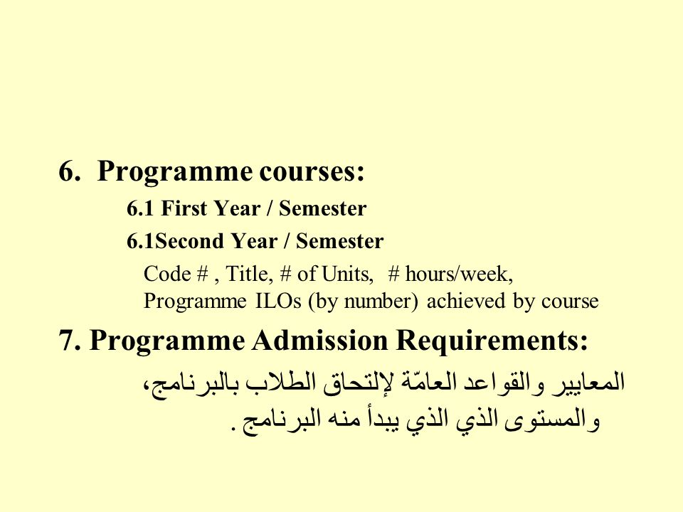 6. Programme courses: 6.1 First Year / Semester 6.1Second Year / Semester Code #, Title, # of Units, # hours/week, Programme ILOs (by number) achieved