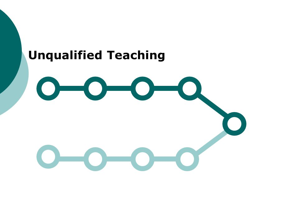 Unqualified Teaching