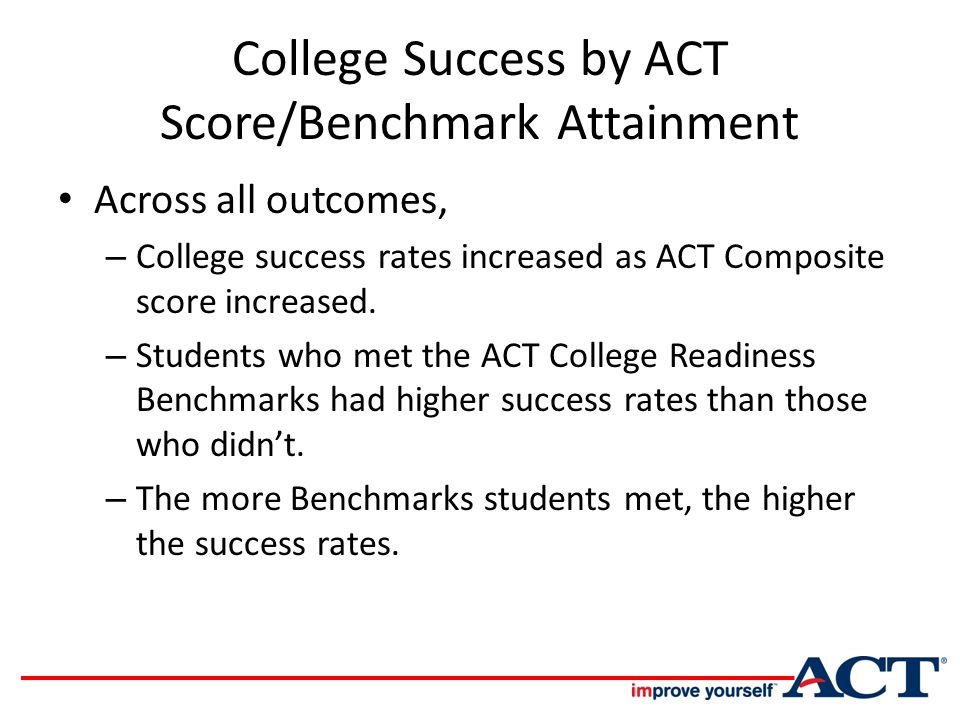 College Success by ACT Score/Benchmark Attainment Across all outcomes, – College success rates increased as ACT Composite score increased.