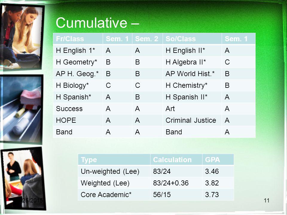 Cumulative – Fr/ClassSem. 1Sem. 2So/ClassSem.