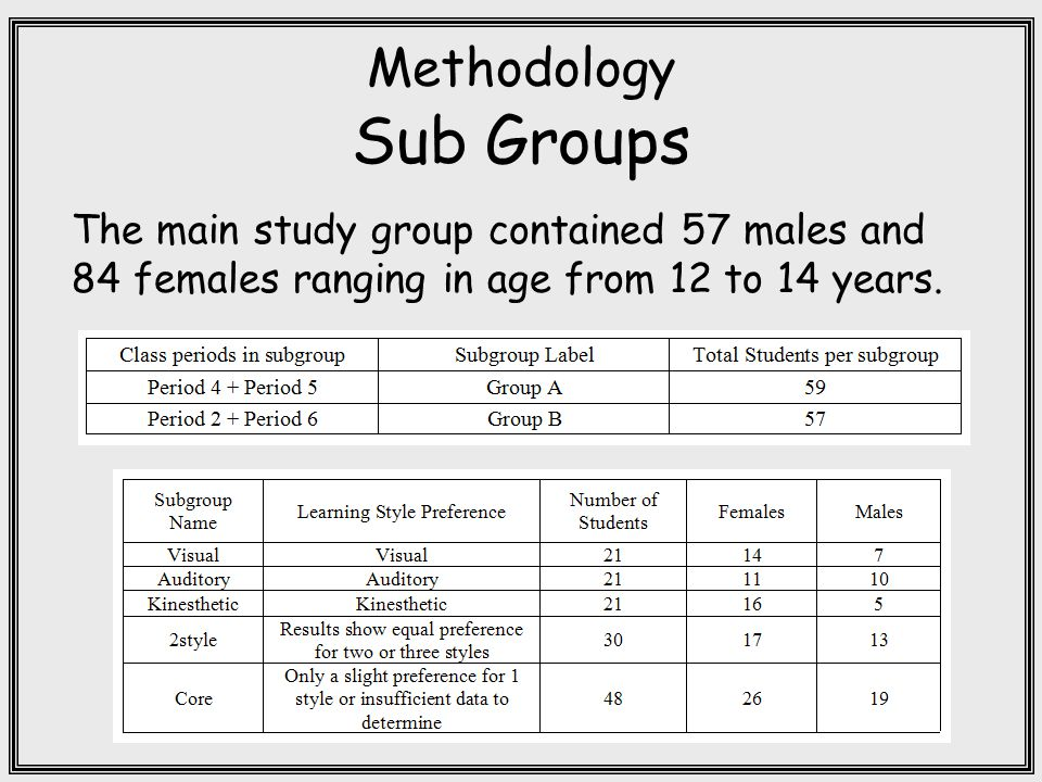 Methodology Sub Groups The main study group contained 57 males and 84 females ranging in age from 12 to 14 years.