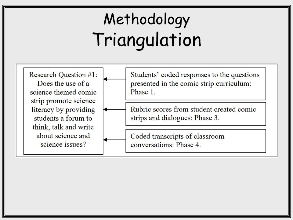 Methodology Triangulation