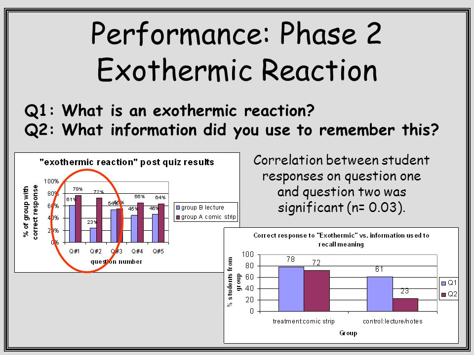 Performance: Phase 2 Exothermic Reaction Q1: What is an exothermic reaction.