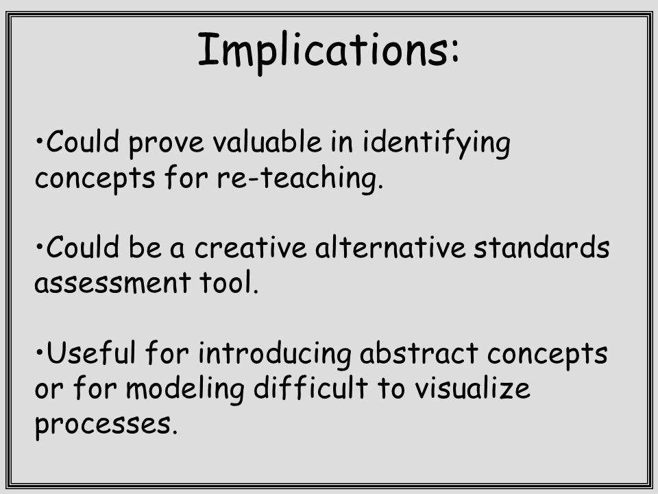 Implications: Could prove valuable in identifying concepts for re-teaching.