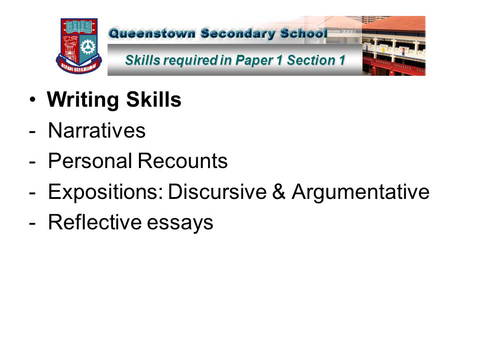 Skills required in Paper 1 Section 1 Writing Skills - Narratives - Personal Recounts - Expositions: Discursive & Argumentative - Reflective essays