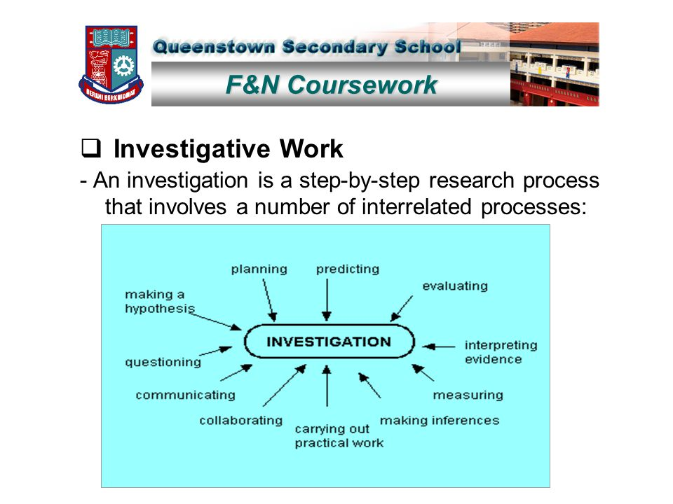 F&N Coursework  Investigative Work - An investigation is a step-by-step research process that involves a number of interrelated processes: