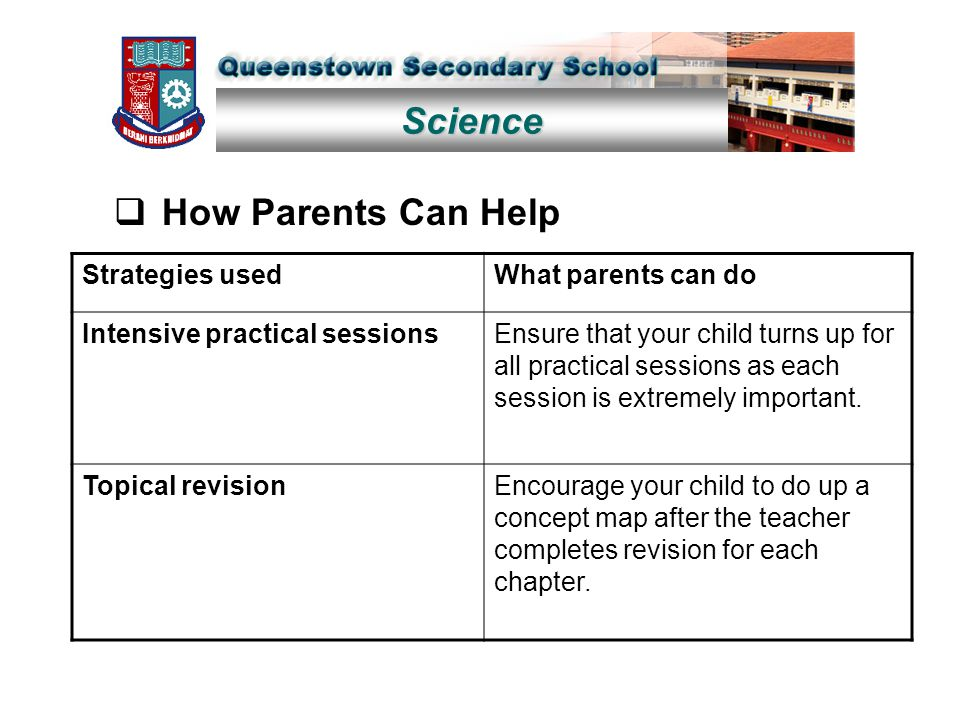 Science  How Parents Can Help Strategies usedWhat parents can do Intensive practical sessionsEnsure that your child turns up for all practical sessions as each session is extremely important.