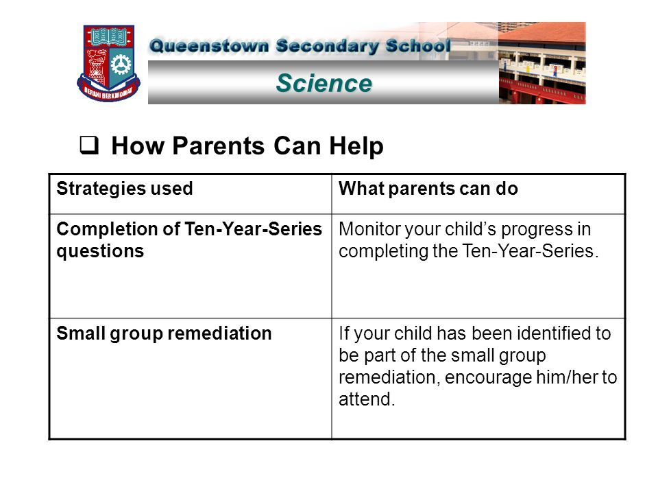 Science Strategies usedWhat parents can do Completion of Ten-Year-Series questions Monitor your child's progress in completing the Ten-Year-Series. Sm