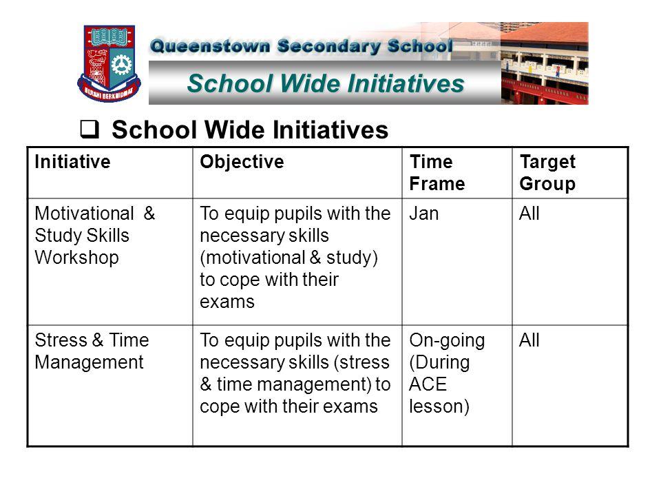 School Wide Initiatives  School Wide Initiatives InitiativeObjectiveTime Frame Target Group Motivational & Study Skills Workshop To equip pupils with