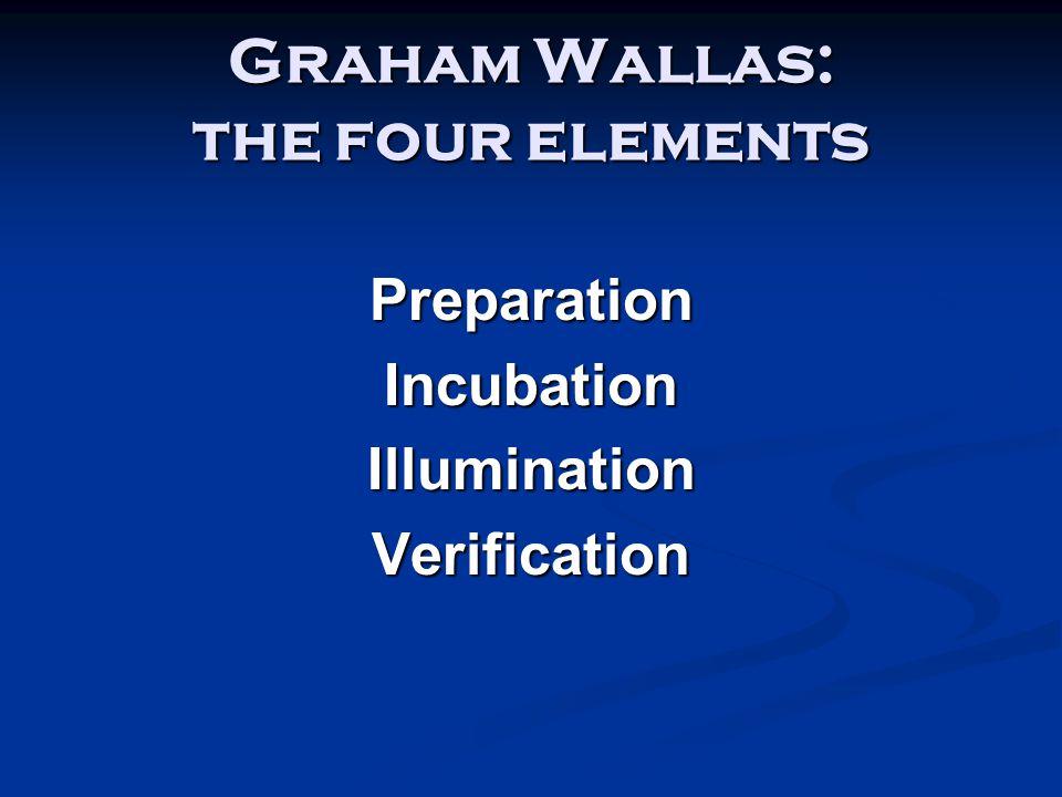 Graham Wallas: the four elements PreparationIncubationIlluminationVerification