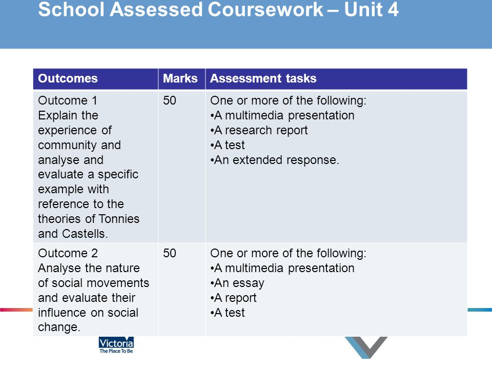 Vce school assessed coursework meaning