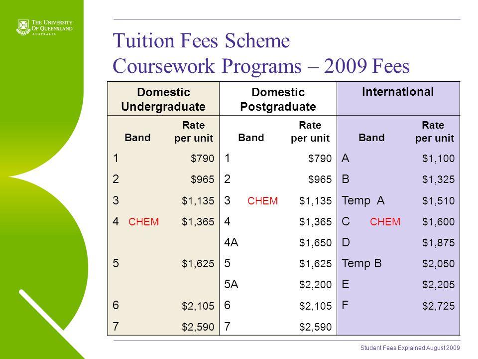 Student Fees Explained August 2009 Tuition Fees Scheme Coursework Programs – 2009 Fees Domestic Undergraduate Domestic Postgraduate International Band Rate per unitBand Rate per unitBand Rate per unit 1 $790 1 A $1,100 2 $965 2 B $1,325 3 $1,135 3 CHEM $1,135 Temp A $1,510 4 CHEM $1,365 4 C CHEM $1,600 4A $1,650 D $1,875 5 $1,625 5 Temp B $2,050 5A $2,200 E $2,205 6 $2,105 6 F $2,725 7 $2,590 7
