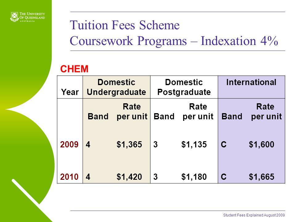 Student Fees Explained August 2009 Tuition Fees Scheme Coursework Programs – Indexation 4% CHEM Year Domestic Undergraduate Domestic Postgraduate International Band Rate per unitBand Rate per unitBand Rate per unit 20094$1,3653$1,135C$1,600 20104$1,4203$1,180C$1,665
