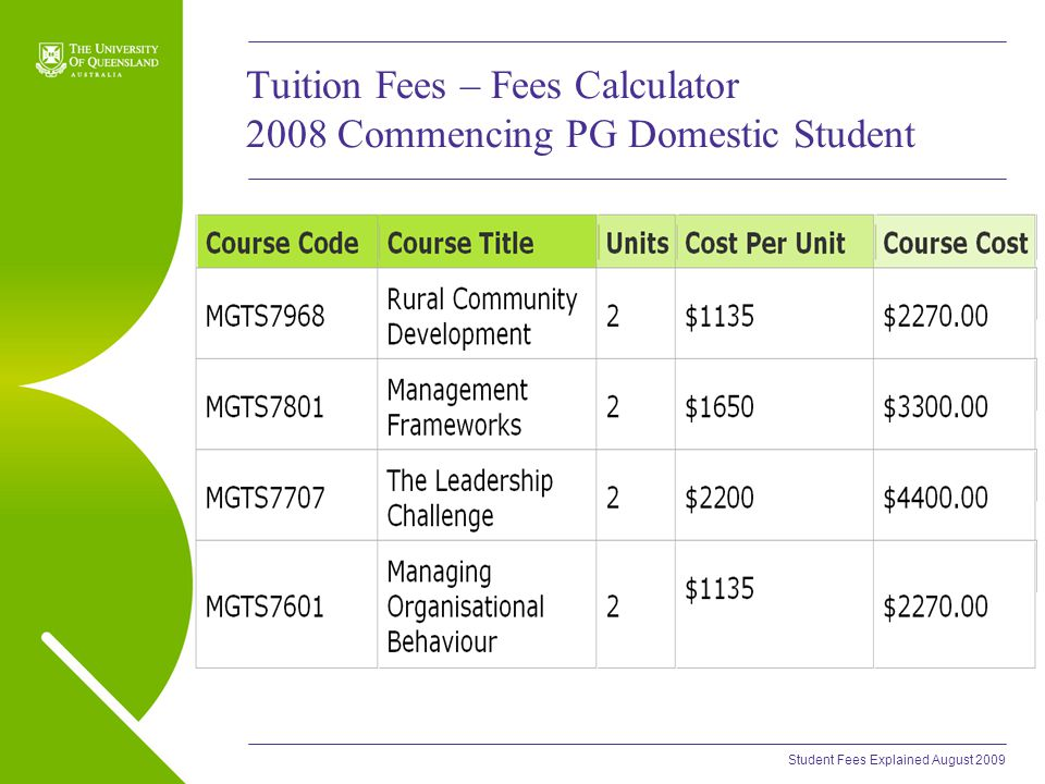 Student Fees Explained August 2009 Tuition Fees – Fees Calculator 2008 Commencing PG Domestic Student