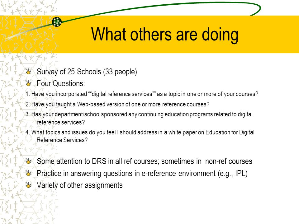 "What others are doing Survey of 25 Schools (33 people) Four Questions: 1. Have you incorporated """"digital reference services"""" as a topic in one or mo"