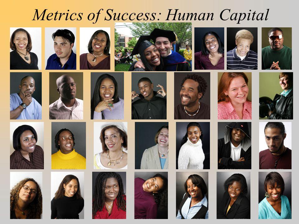 Metrics of Success: Human Capital