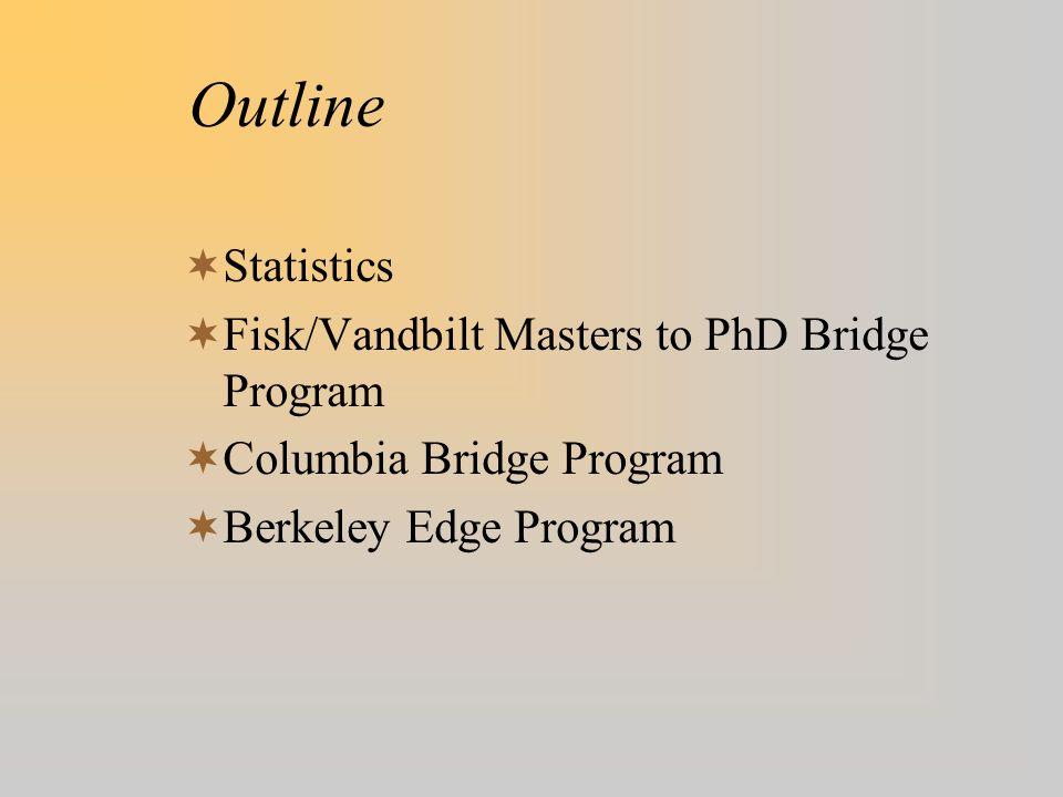 Outline  Statistics  Fisk/Vandbilt Masters to PhD Bridge Program  Columbia Bridge Program  Berkeley Edge Program