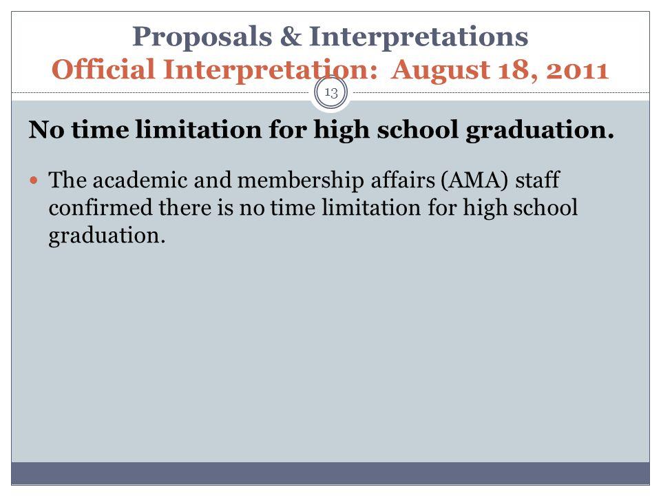 Proposals & Interpretations Official Interpretation: August 18, 2011 13 No time limitation for high school graduation.