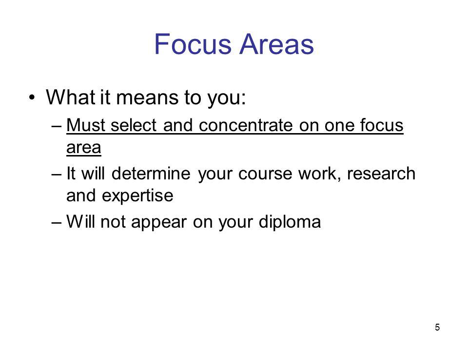 6 3.Department Organization Director of Graduate Studies Dr.