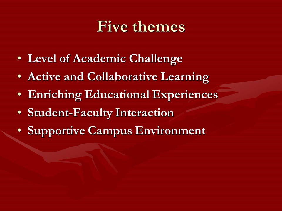 Five themes Level of Academic ChallengeLevel of Academic Challenge Active and Collaborative LearningActive and Collaborative Learning Enriching Educational ExperiencesEnriching Educational Experiences Student-Faculty InteractionStudent-Faculty Interaction Supportive Campus EnvironmentSupportive Campus Environment