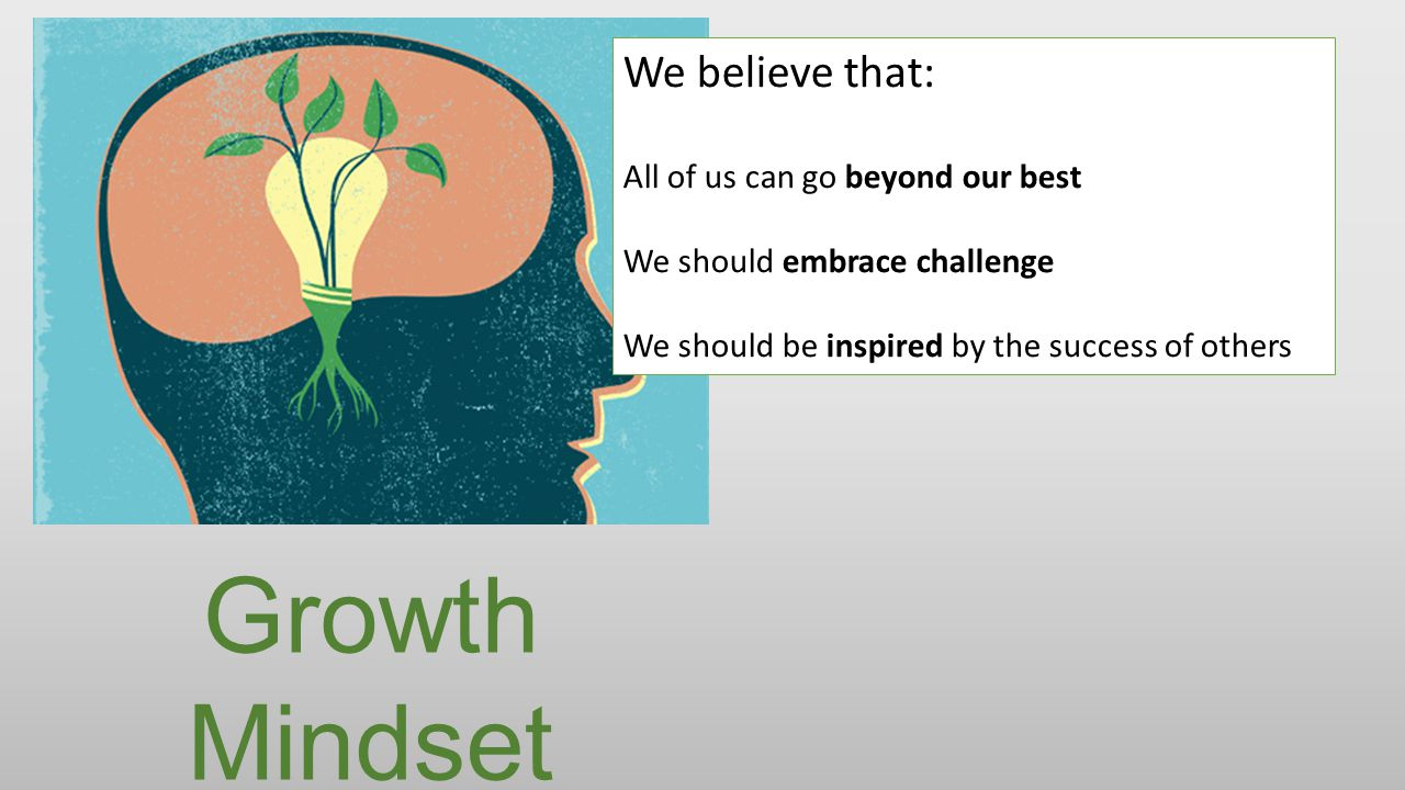 We believe that: All of us can go beyond our best We should embrace challenge We should be inspired by the success of others Growth Mindset
