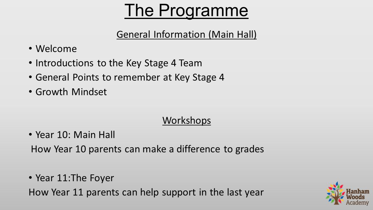 The Programme General Information (Main Hall) Welcome Introductions to the Key Stage 4 Team General Points to remember at Key Stage 4 Growth Mindset W
