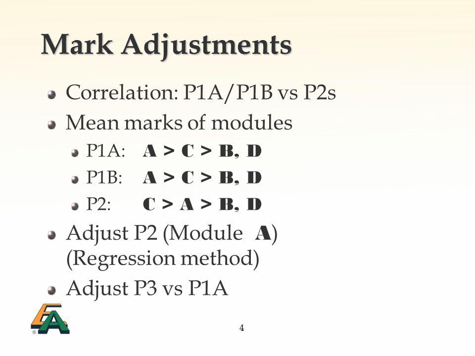 4 Mark Adjustments Correlation: P1A/P1B vs P2s Mean marks of modules P1A: A > C > B, D P1B: A > C > B, D P2: C > A > B, D Adjust P2 (Module A ) (Regression method) Adjust P3 vs P1A