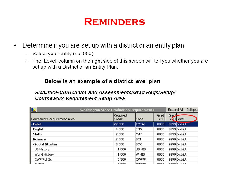 Reminders Determine if you are set up with a district or an entity plan –Select your entity (not 000) –The 'Level' column on the right side of this screen will tell you whether you are set up with a District or an Entity Plan.
