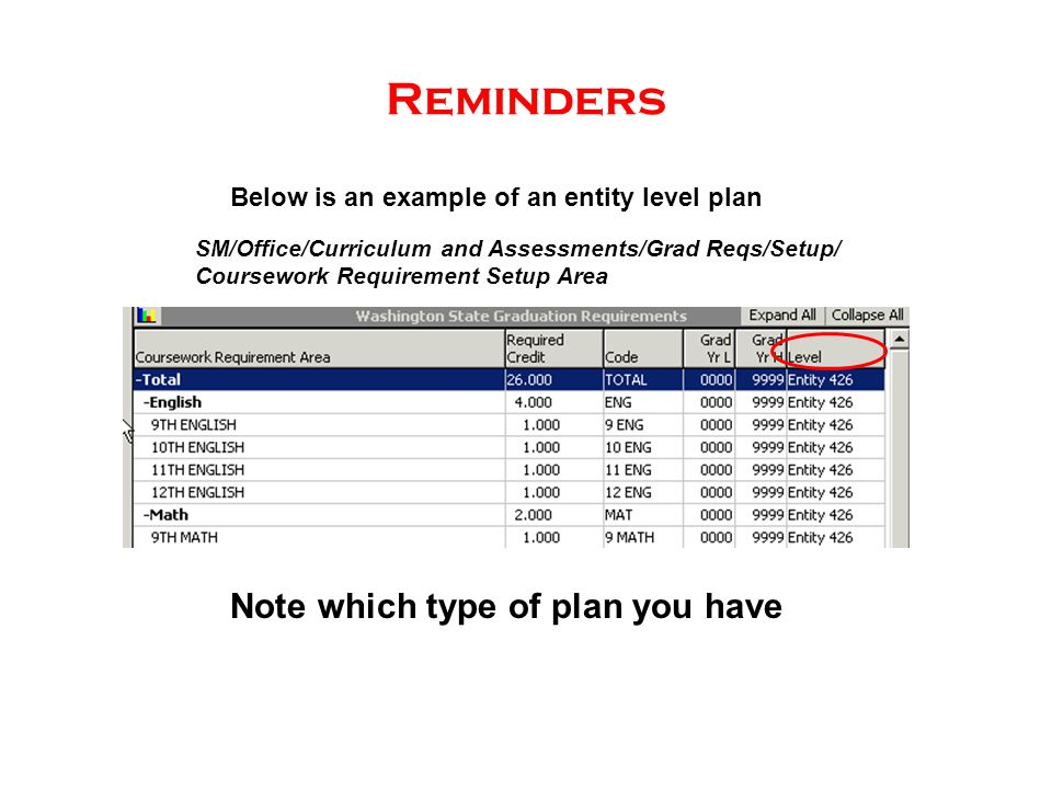 Reminders Below is an example of an entity level plan Note which type of plan you have SM/Office/Curriculum and Assessments/Grad Reqs/Setup/ Coursework Requirement Setup Area