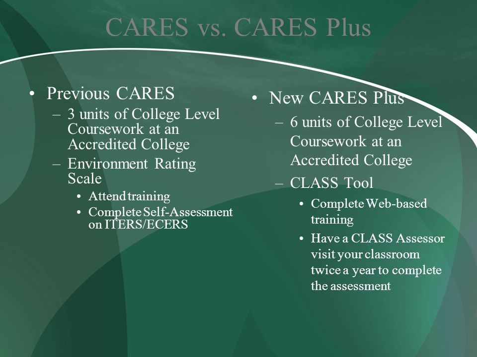 CARES vs. CARES Plus Previous CARES –3 units of College Level Coursework at an Accredited College –Environment Rating Scale Attend training Complete S