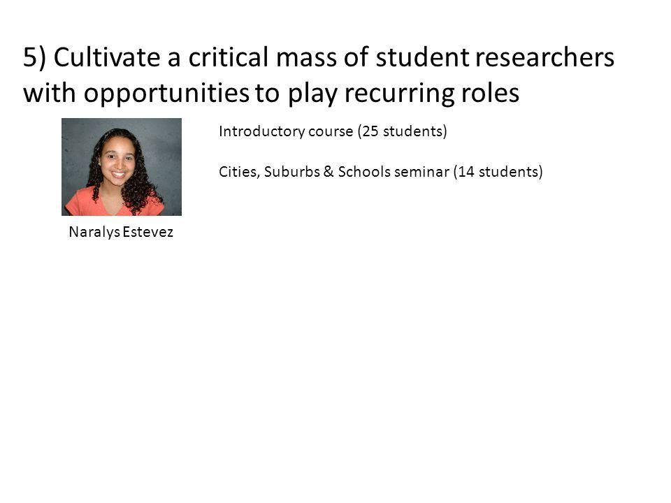 5) Cultivate a critical mass of student researchers with opportunities to play recurring roles Naralys Estevez Introductory course (25 students) Cities, Suburbs & Schools seminar (14 students)