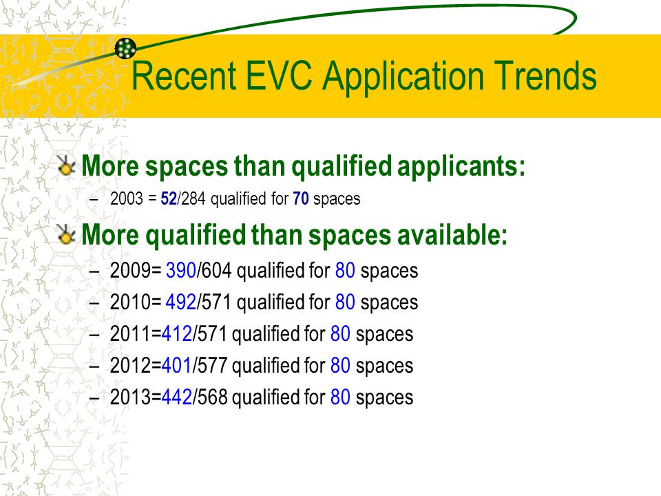 Recent EVC Application Trends More spaces than qualified applicants: –2003 = 52 /284 qualified for 70 spaces More qualified than spaces available: –2009= 390/604 qualified for 80 spaces –2010= 492/571 qualified for 80 spaces –2011=412/571 qualified for 80 spaces –2012=401/577 qualified for 80 spaces –2013=442/568 qualified for 80 spaces