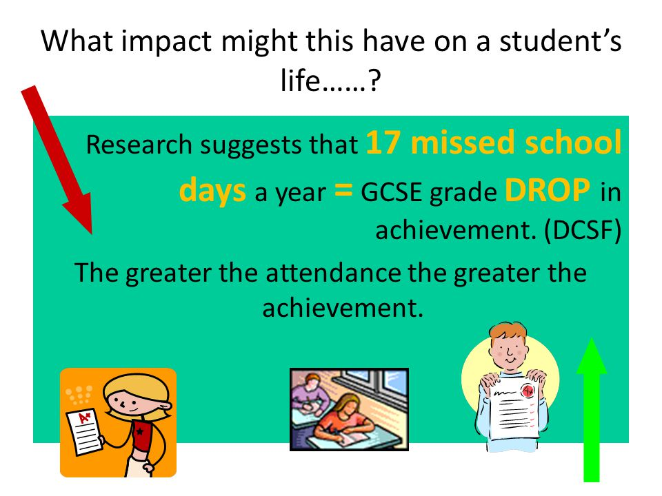 What impact might this have on a student's life…….