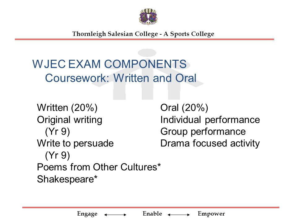 Engage Enable Empower Thornleigh Salesian College - A Sports College WJEC EXAM COMPONENTS Coursework: Written and Oral Written (20%) Original writing (Yr 9) Write to persuade (Yr 9) Poems from Other Cultures* Shakespeare* Oral (20%) Individual performance Group performance Drama focused activity
