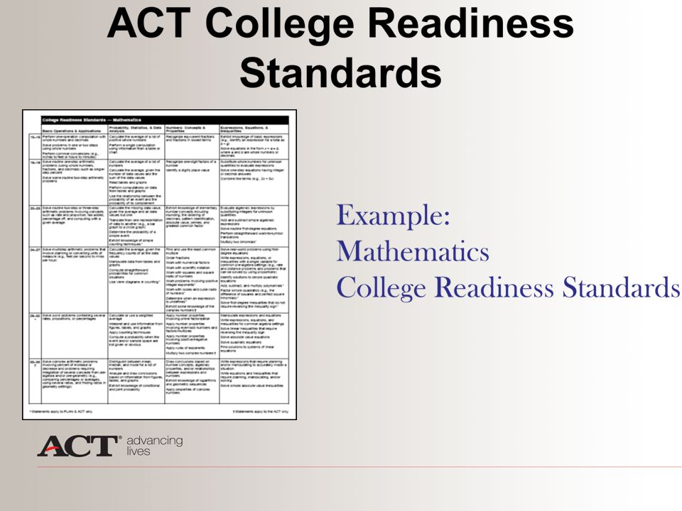 2009 ACT-tested High School Graduates Taking a Core Curriculum