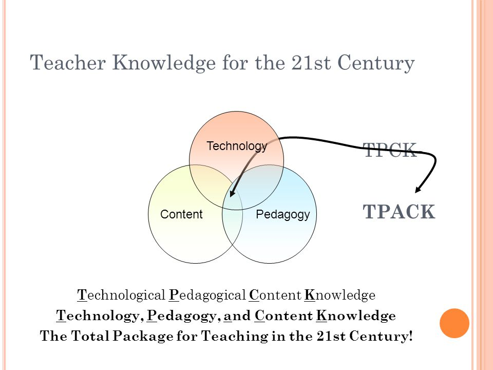 Teacher Knowledge for the 21st Century T echnological P edagogical C ontent K nowledge Technology, Pedagogy, and Content Knowledge The Total Package for Teaching in the 21st Century.