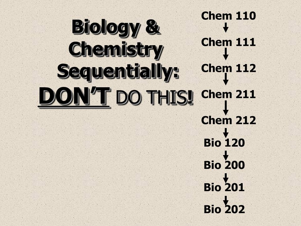 Biology & Chemistry Sequentially: DON'T DO THIS! Bio 120 Bio 200 Bio 201 Bio 202 Chem 110 Chem 111 Chem 112 Chem 211 Chem 212