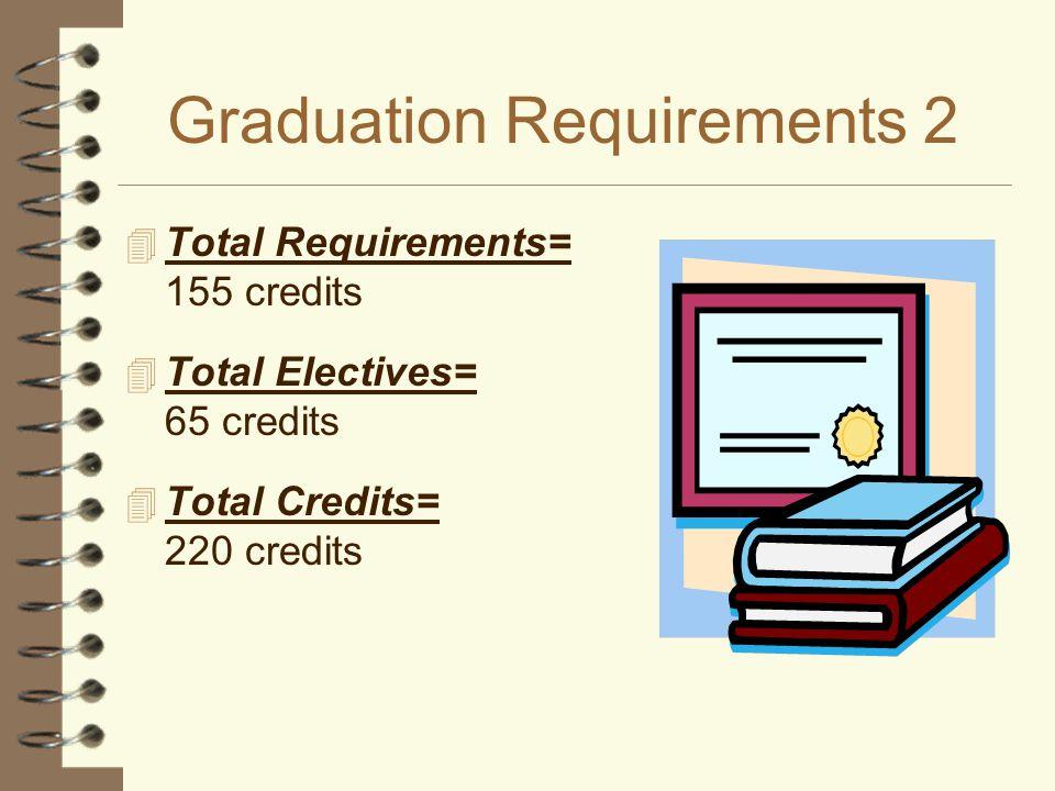 Graduation Requirements 2 4 Total Requirements= 155 credits 4 Total Electives= 65 credits 4 Total Credits= 220 credits