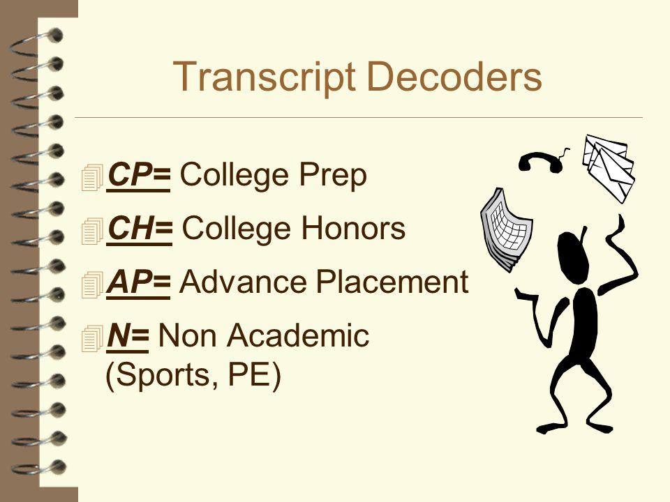 Transcript Decoders 4 CP= College Prep 4 CH= College Honors 4 AP= Advance Placement 4 N= Non Academic (Sports, PE)