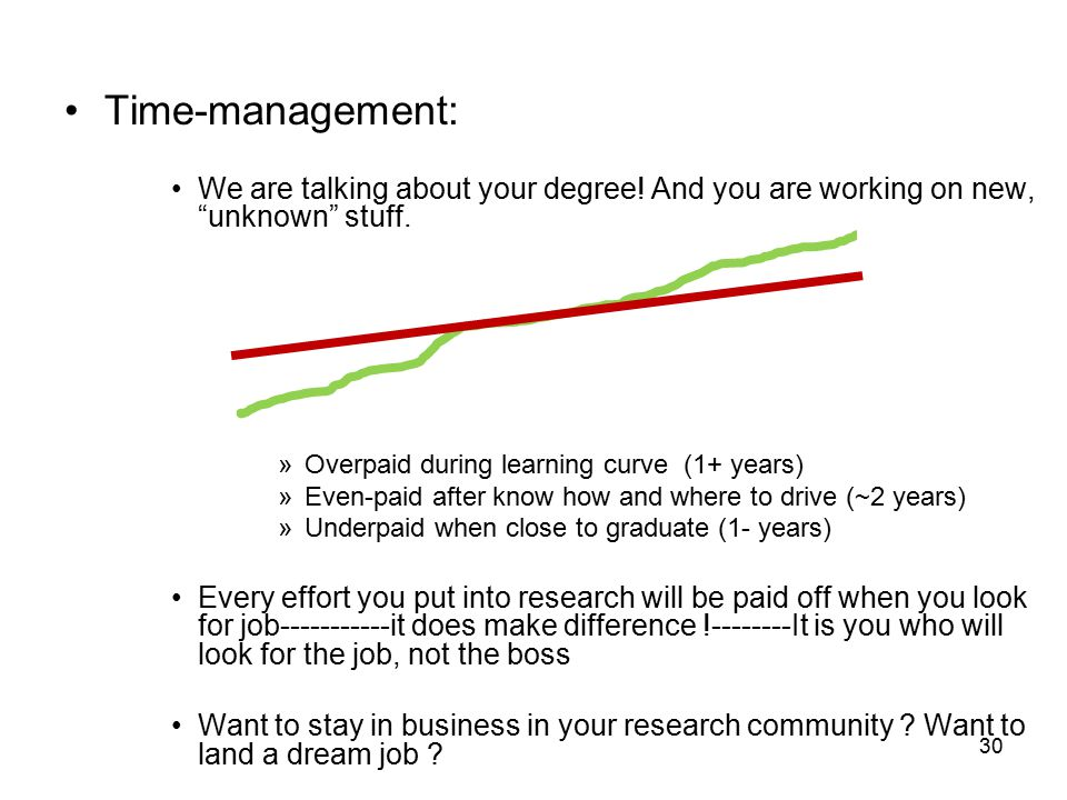 30 Time-management: We are talking about your degree.