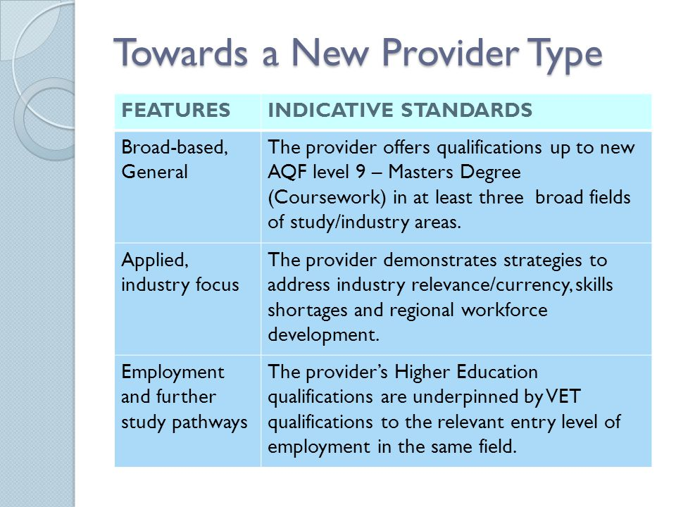 Towards a New Provider Type FEATURESINDICATIVE STANDARDS Broad-based, General The provider offers qualifications up to new AQF level 9 – Masters Degree (Coursework) in at least three broad fields of study/industry areas.