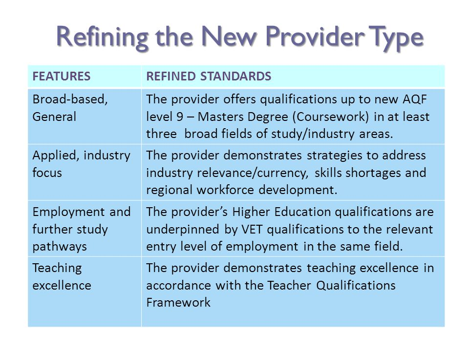 FEATURESREFINED STANDARDS Broad-based, General The provider offers qualifications up to new AQF level 9 – Masters Degree (Coursework) in at least three broad fields of study/industry areas.