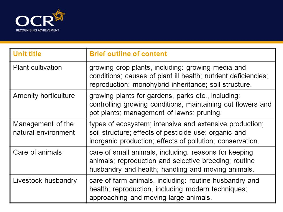 Unit titleBrief outline of content Plant cultivationgrowing crop plants, including: growing media and conditions; causes of plant ill health; nutrient deficiencies; reproduction; monohybrid inheritance; soil structure.